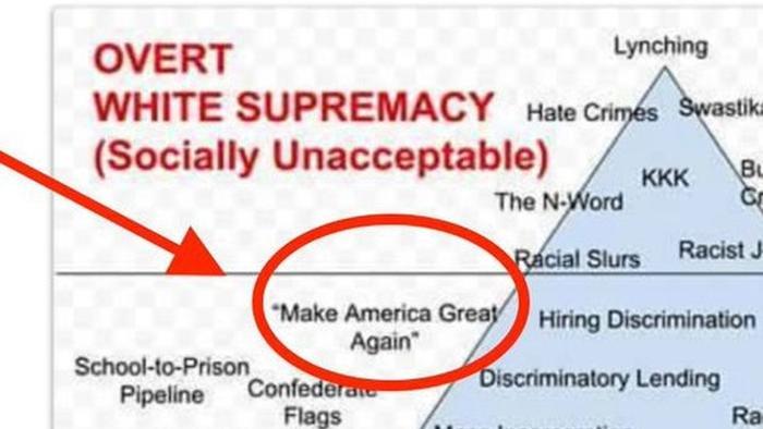 MAGA Branded 'White Supremacy' In Leaked CRT Training For Iowa Teachers