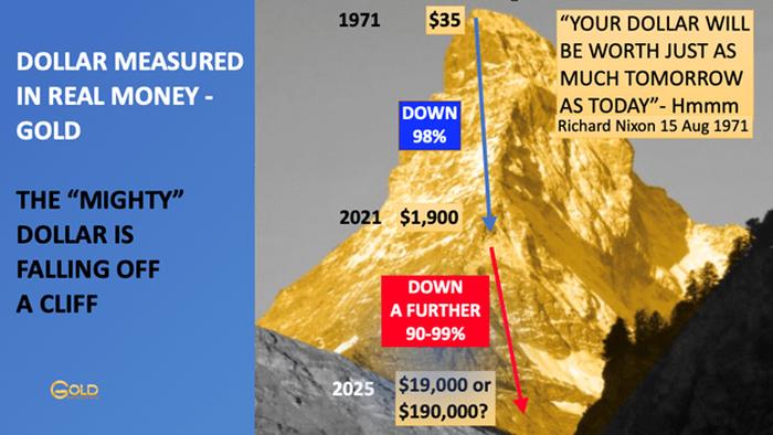 The Dollar's Final Crash