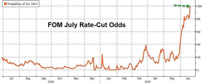 Мировая экономика тонет в отрицательных ставках