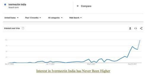 COVER-UP: 'India's Ivermectin Blackout', The Secret Revealed 2021-10-02_9-32-16