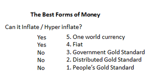 5 kinds of money compared