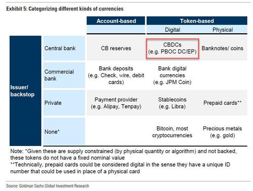 China's Digital Yuan