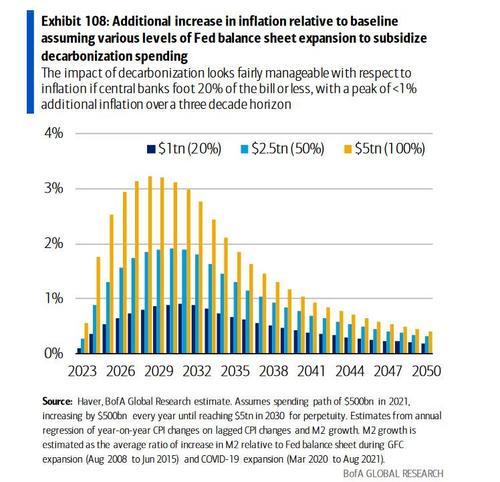 additional%20inflation_0.jpg?itok=_-7Tsw
