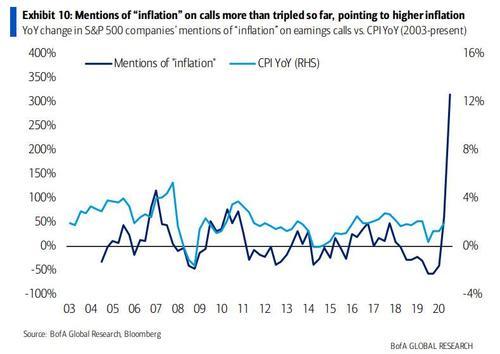 Bank of America: «Впереди временная гиперинфляция»