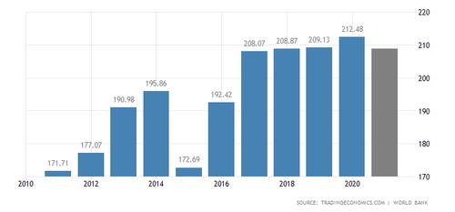 New Zealand Quantitative Easing