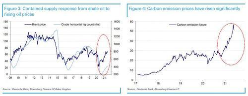 shale%20supply%20response.jpg?itok=WZHcw