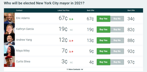 NYC Voters Head To Polls To Pick New Mayor As An Emotional Eric Adams Favored To Win 2