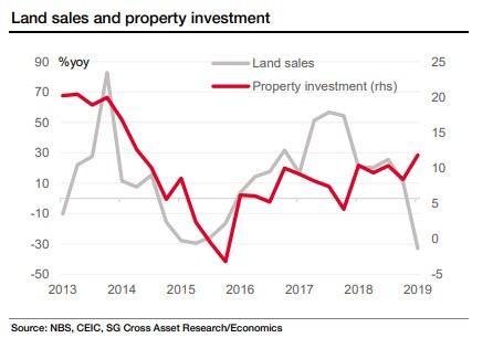 Three Reasons To Question China's Blockbuster Economic Data