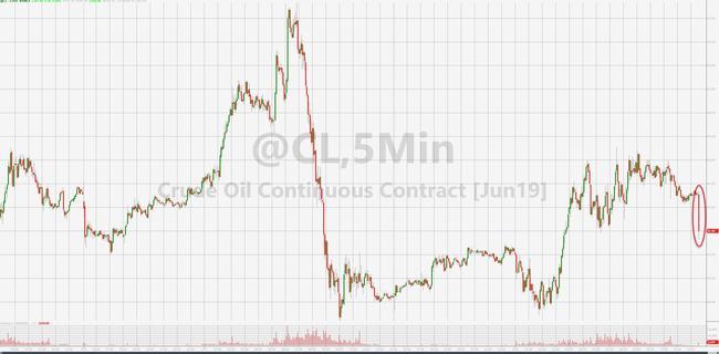 WTI Drops After Big Surprise Crude Inventory Build