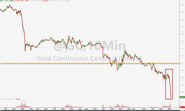 Gold Prices Plunge Right On Cue As China Golden Week Begins